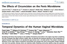 papers genital microbiome